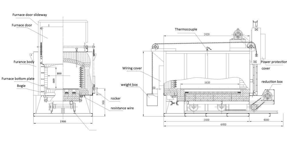 Factory Price Trolley Resistance Heat Treatment Furnace