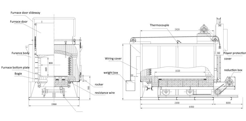 Steel Trolley Resistance Tempering Furnace