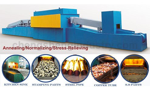 Annealing Furnace & Oven - Industrial Heat Treatment Furnace China
