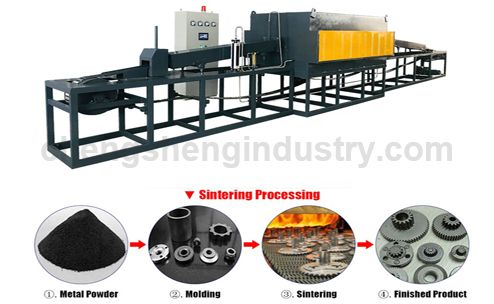 Metal Powder Metallurgy Muffle Atmosphere Heat Treatment Sintering Furnace For Sale