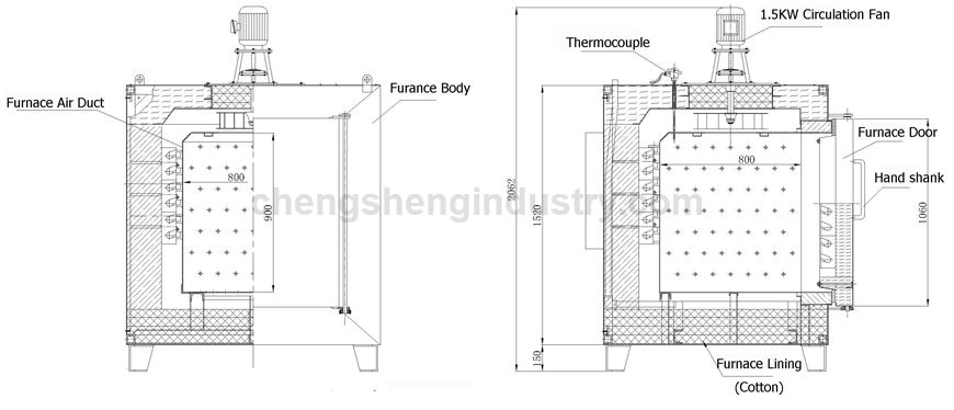 High Temperature Chamber Electric Resistance Furnace for Tempering