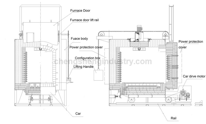 Electric Car Bottom Type Hardening and Tempering Furnace