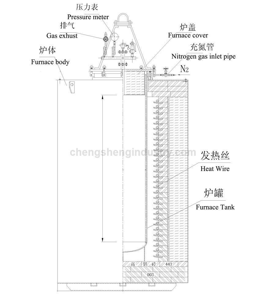 Copper Wire and Tube Pit Type Controlled Atmosphere Muffle Annealing Furnace