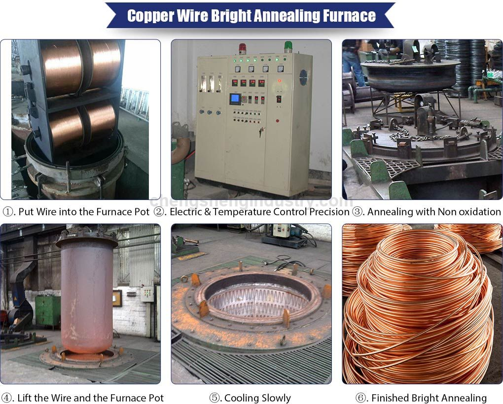 Batch Type Copper Wire Continuous Annealing Machine