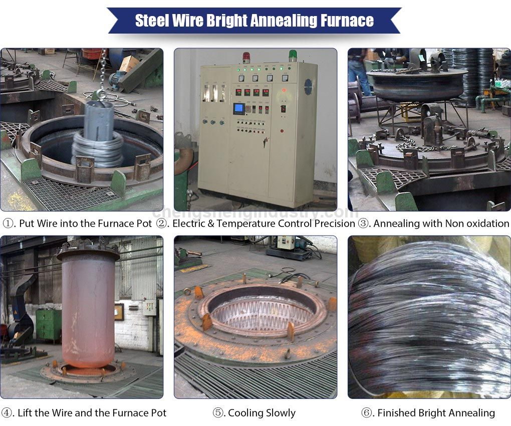 Pit Type Steel Wire Vacuum Annealing Furnace