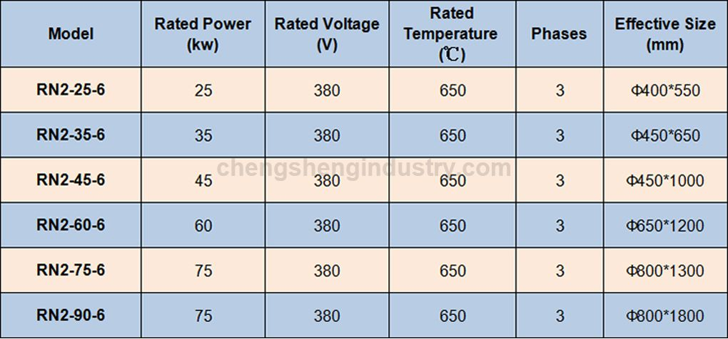 H13 Aluminum Extrusion Dies Nitriding Heat Treatment Furnace