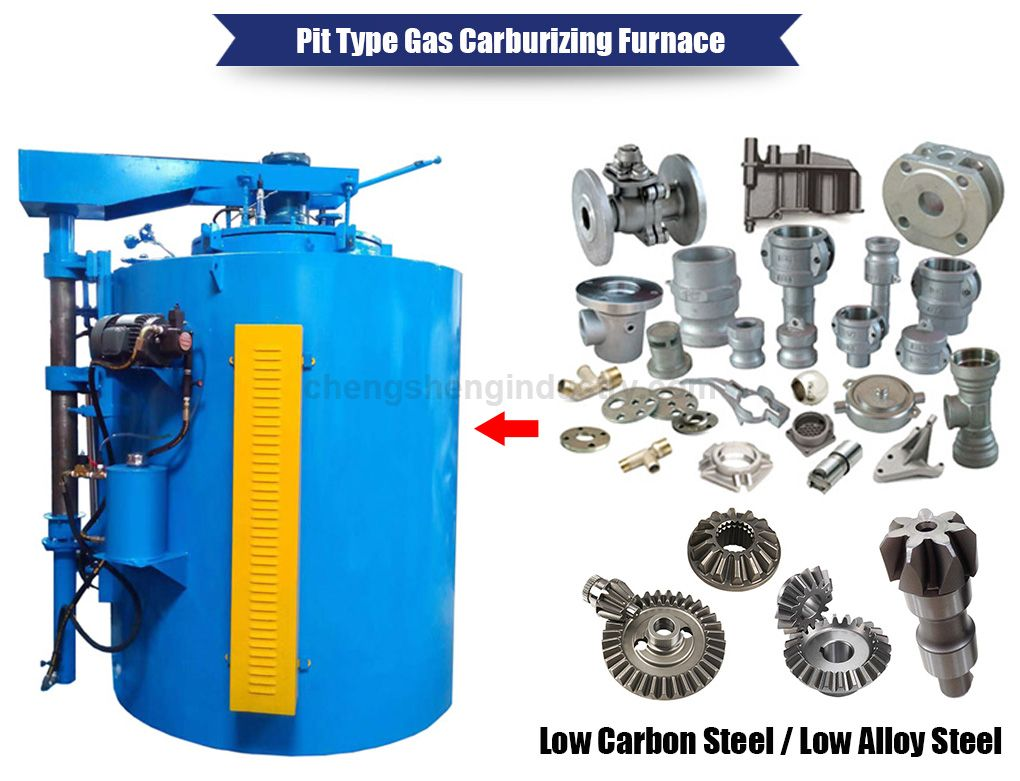 Pit Type Carburizing Hardening and Tempering Heat Treatment Furnace Manufacturer