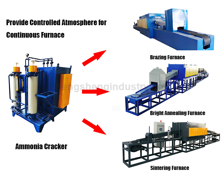 Ammonia Generator for Continuous Atmosphere Heat Treatment Furnace